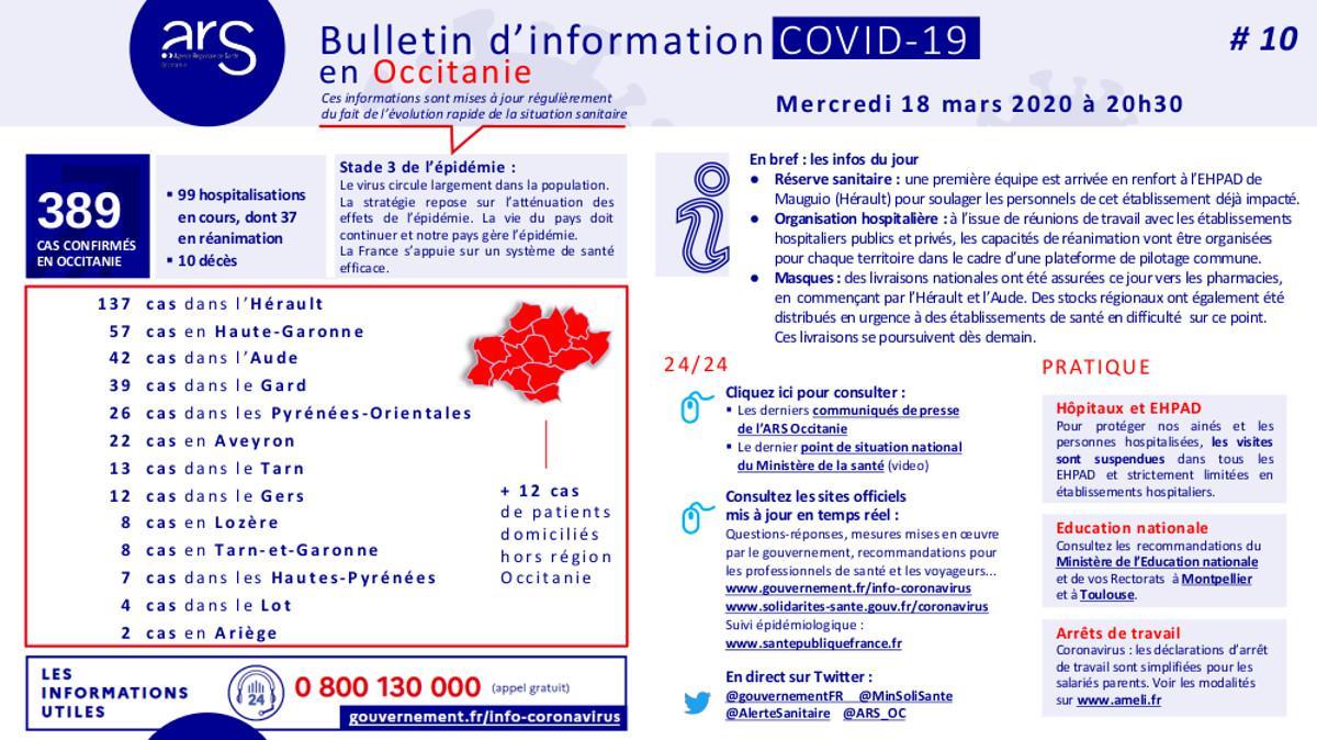 Arsoc covid 19 bulletininfo10 20200318